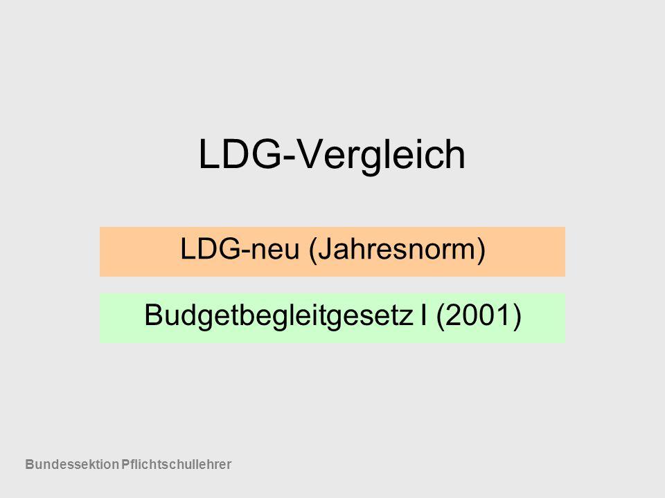 LDG-Vergleich LDG-neu (Jahresnorm) Bundessektion Pflichtschullehrer Budgetbegleitgesetz I (2001)