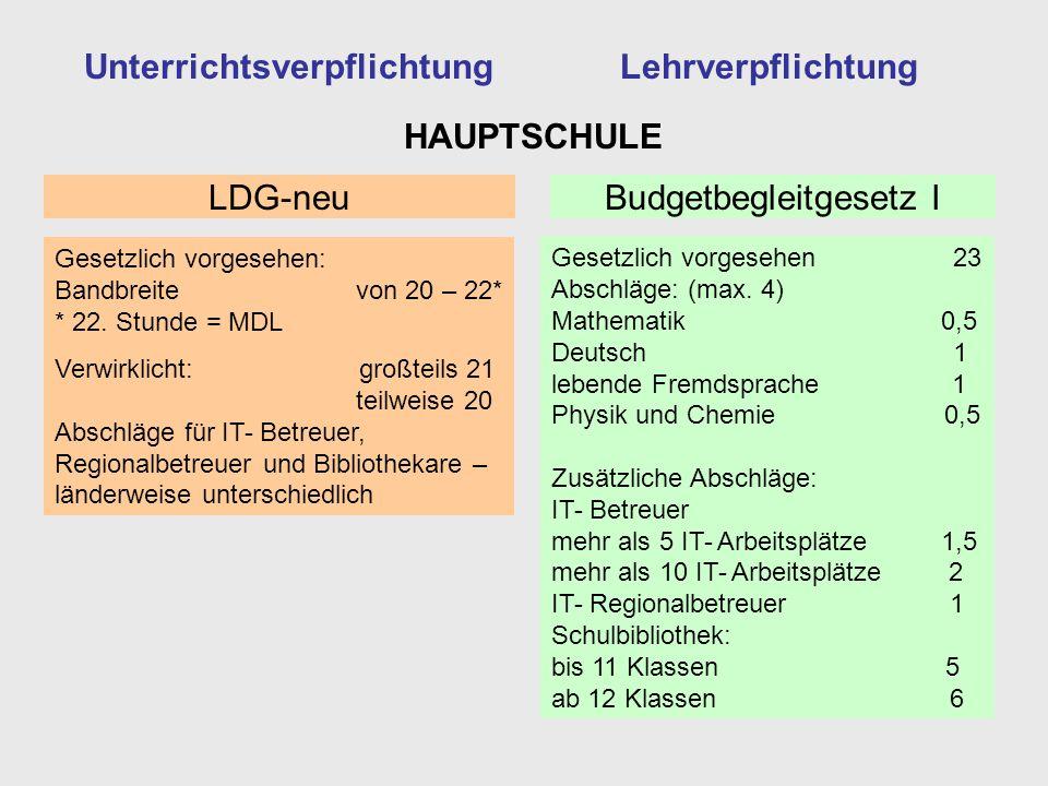 Gesetzlich vorgesehen: Bandbreite von 20 – 22* * 22. Stunde = MDL Verwirklicht: großteils 21 teilweise 20 Abschläge für IT- Betreuer, Regionalbetreuer