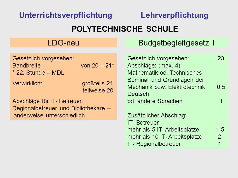 Gesetzlich vorgesehen: Bandbreite von 20 – 21* * 22. Stunde = MDL Verwirklicht: großteils 21 teilweise 20 Abschläge für IT- Betreuer, Regionalbetreuer