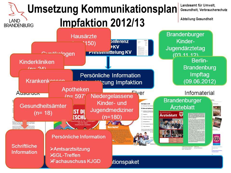 Landesamt für Umwelt, Gesundheit, Verbraucherschutz Abteilung Gesundheit Umsetzung Kommunikationsplan Impfaktion 2012/13 Pressekonferenz bvkj+KV Press