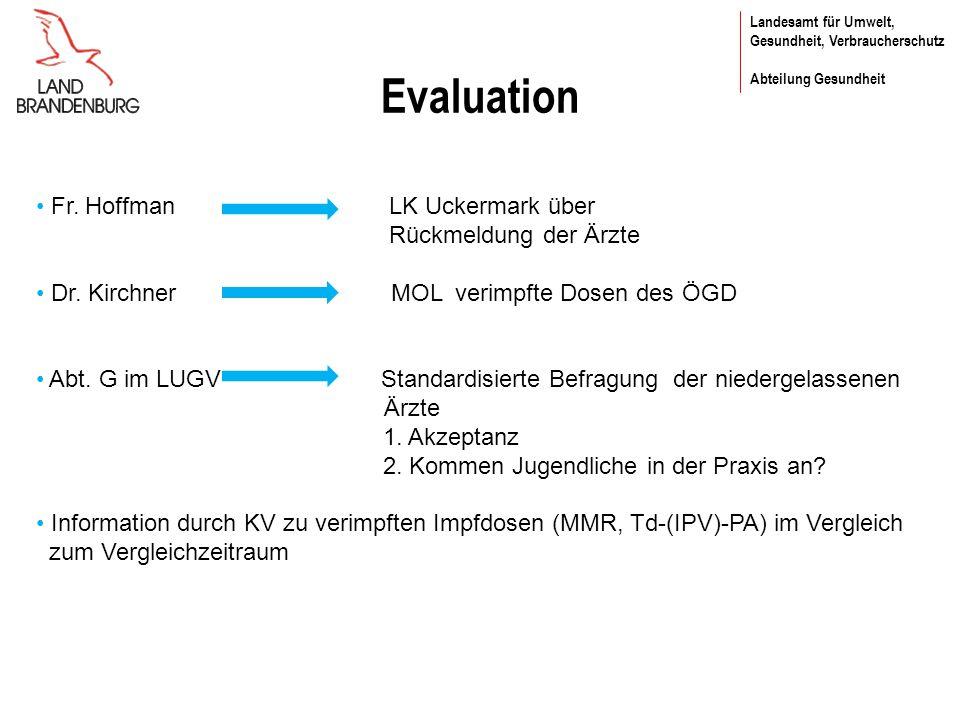 Landesamt für Umwelt, Gesundheit, Verbraucherschutz Abteilung Gesundheit Evaluation Fr. Hoffman LK Uckermark über Rückmeldung der Ärzte Dr. Kirchner M
