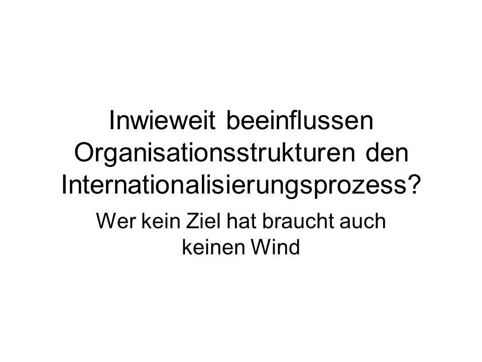 Inwieweit beeinflussen Organisationsstrukturen den Internationalisierungsprozess.