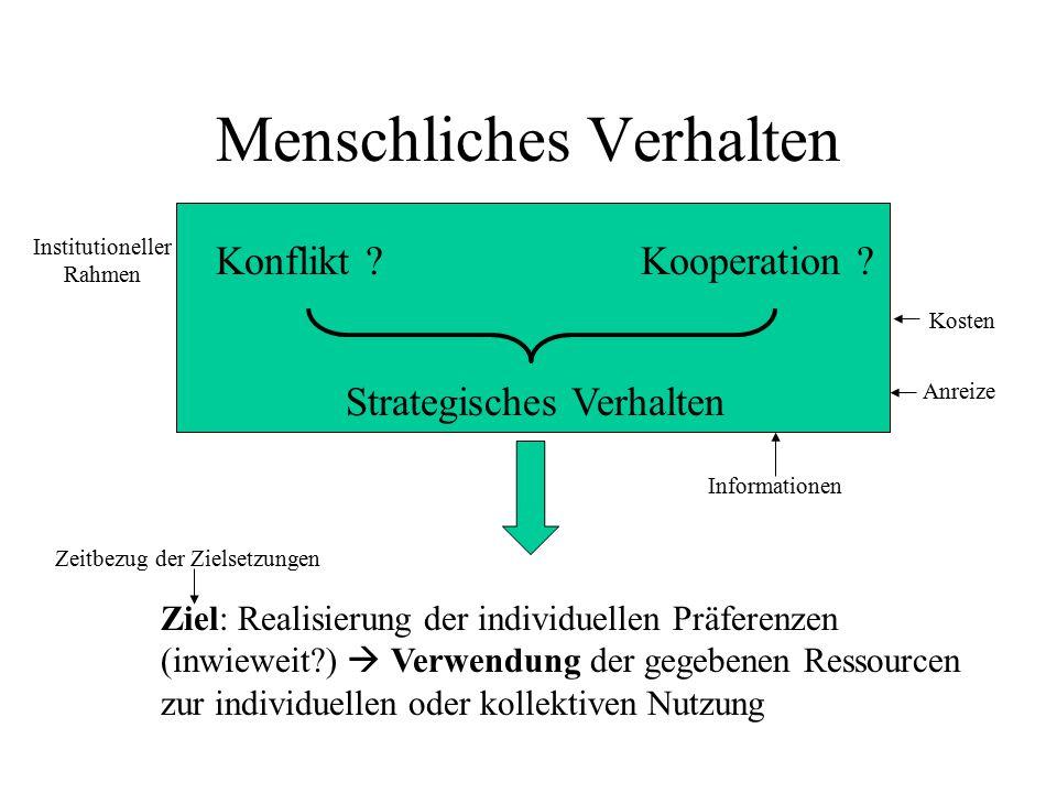 Menschliches Verhalten Konflikt ?Kooperation ? Strategisches Verhalten Ziel: Realisierung der individuellen Präferenzen (inwieweit?)  Verwendung der