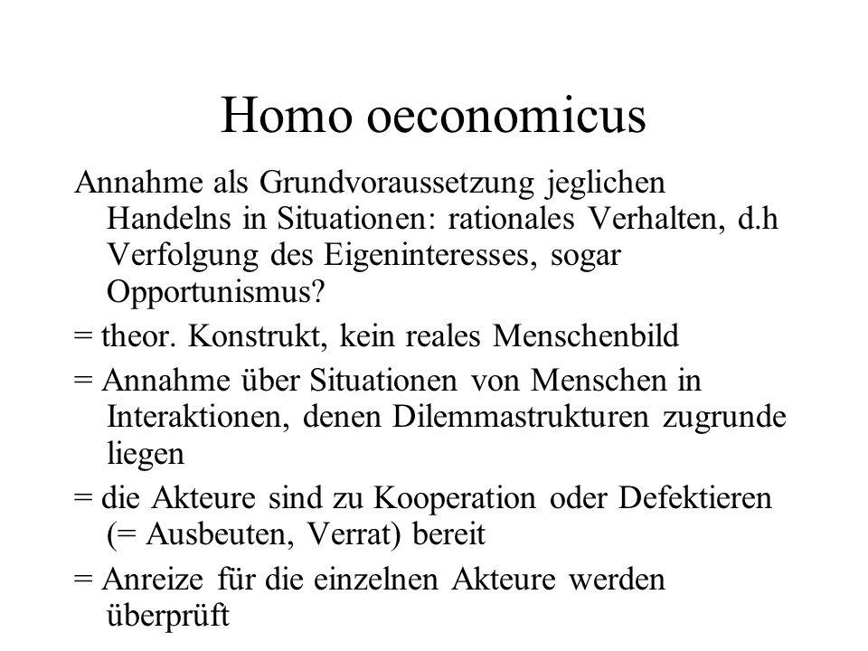 Homo oeconomicus Annahme als Grundvoraussetzung jeglichen Handelns in Situationen: rationales Verhalten, d.h Verfolgung des Eigeninteresses, sogar Opp