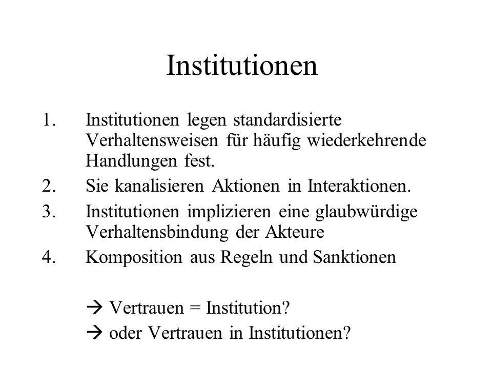 Institutionen 1.Institutionen legen standardisierte Verhaltensweisen für häufig wiederkehrende Handlungen fest. 2.Sie kanalisieren Aktionen in Interak