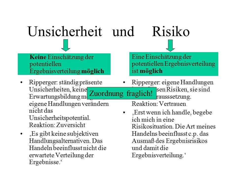 Ripperger: eigene Handlungen beeinflussen Risiken, sie sind Risikovorausssetzung. Reaktion: Vertrauen 'Erst wenn ich handle, begebe ich mich in eine R