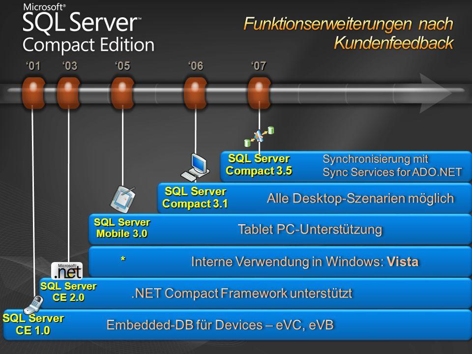 '06 SQL Server Compact 3.1 '01 SQL Server CE 1.0 '05 SQL Server Compact 3.5 '07'03 SQL Server CE 2.0 SQL Server Mobile 3.0 *