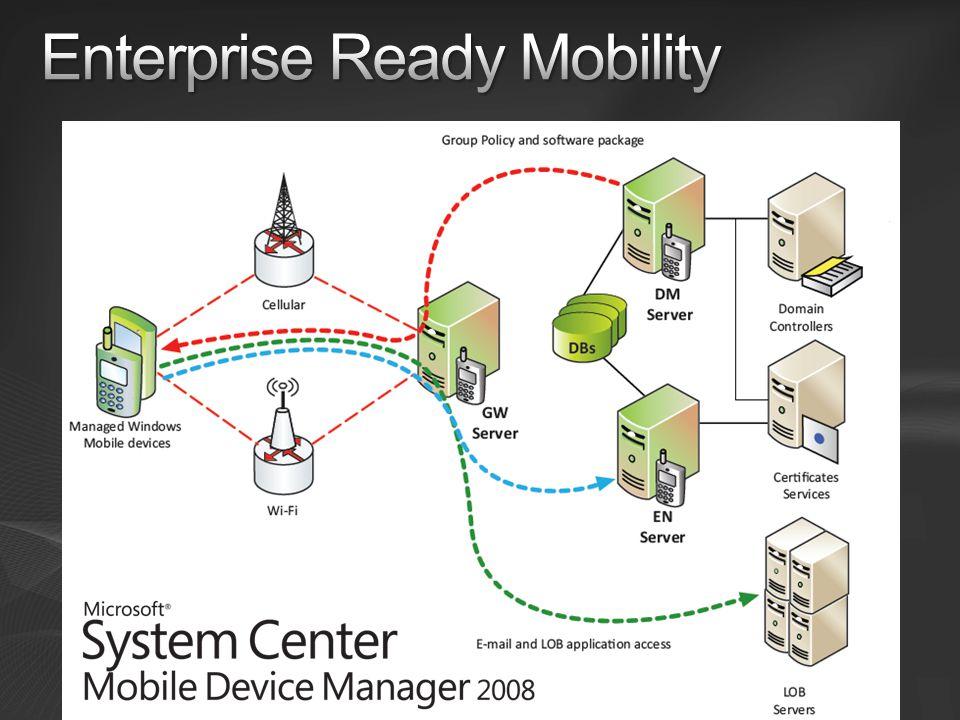 Rob Tiffany: Windows Mobile Data Synchronization with SQL Server 2005 and SQL Server Compact 3.1 http://blogs.msdn.com/robtiffany/