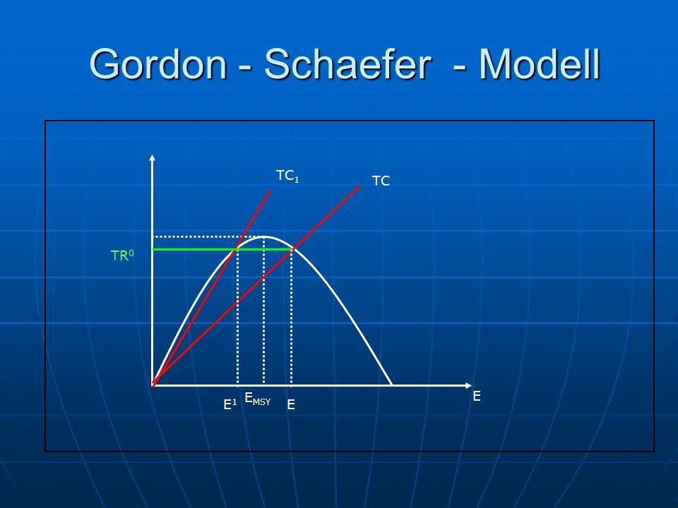 Gordon - Schaefer - Modell Gordon - Schaefer - Modell E E MSY E1E1 E TC 1 TC TR 0