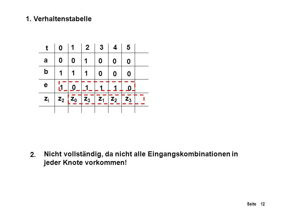 Seite 12 t0 12345 a b e zizi 1.Verhaltenstabelle 2.