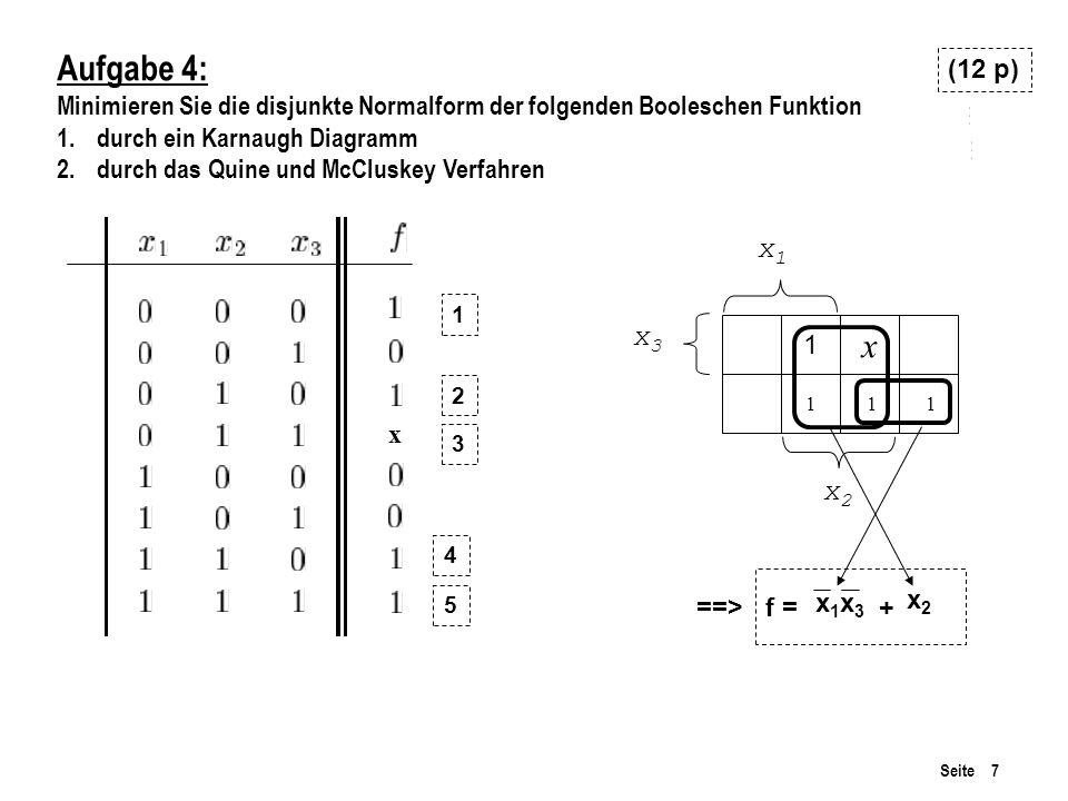 Seite 7 Fig 4.1 P 169 Aufgabe 4: Minimieren Sie die disjunkte Normalform der folgenden Booleschen Funktion 1.durch ein Karnaugh Diagramm 2.durch das Quine und McCluskey Verfahren x 1 x 1 1 x1x1 x2x2 x3x3 1 (12 p) 1 2 3 4 5 ==> f = + x1x3x1x3 x2x2