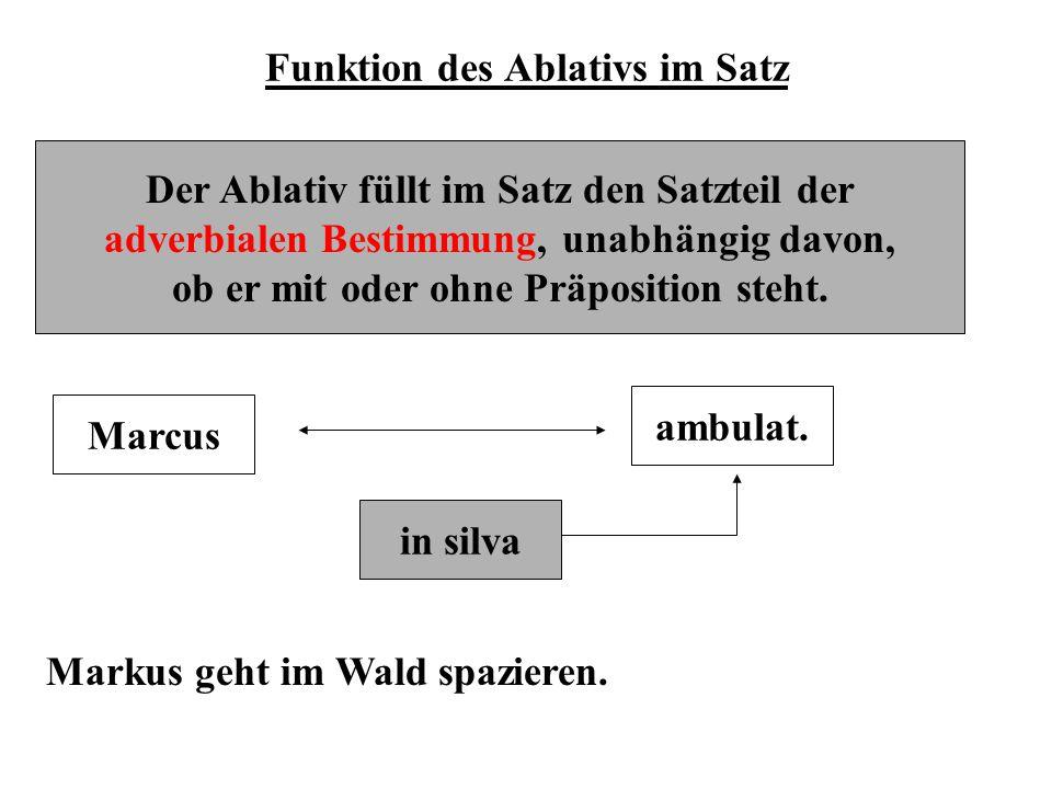 Funktion des Ablativs im Satz Der Ablativ füllt im Satz den Satzteil der adverbialen Bestimmung, unabhängig davon, ob er mit oder ohne Präposition ste