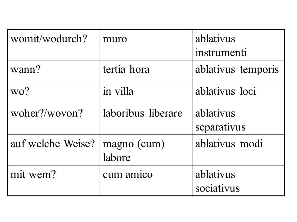 womit/wodurch?muroablativus instrumenti wann?tertia horaablativus temporis wo?in villaablativus loci woher?/wovon?laboribus liberareablativus separati
