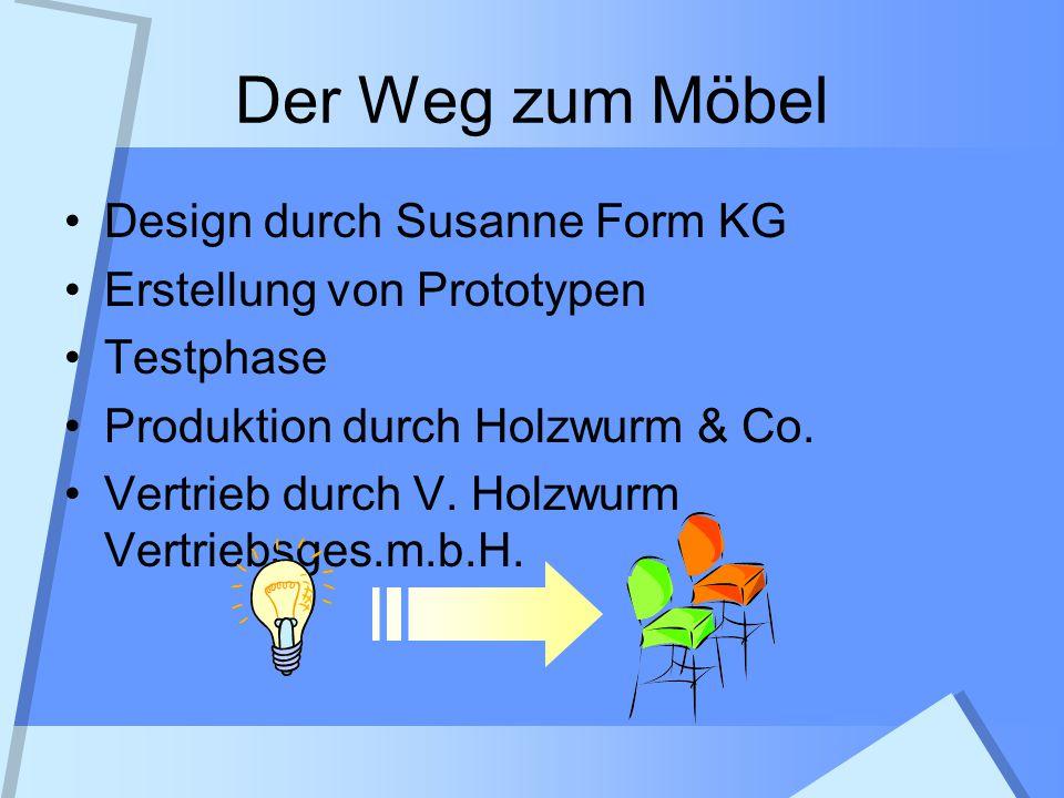 Der Weg zum Möbel Design durch Susanne Form KG Erstellung von Prototypen Testphase Produktion durch Holzwurm & Co. Vertrieb durch V. Holzwurm Vertrieb