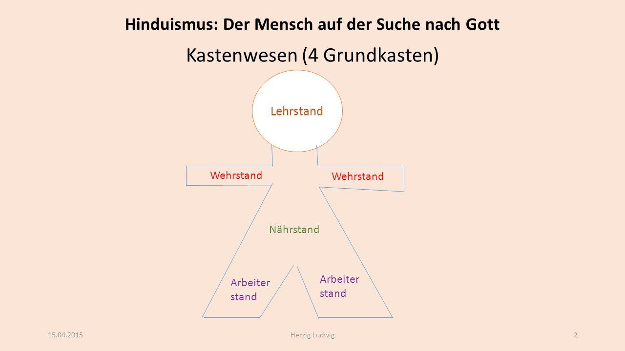 Hinduismus: Der Mensch auf der Suche nach Gott Kastenwesen (4 Grundkasten) Lehrstand Wehrstand Nährstand Arbeiter stand 15.04.2015Herzig Ludwig2