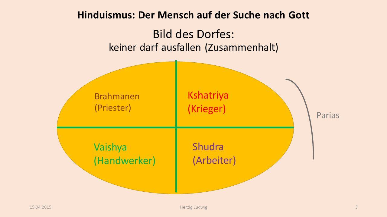 Hinduismus: Der Mensch auf der Suche nach Gott Bild des Dorfes: keiner darf ausfallen (Zusammenhalt) Brahmanen (Priester) Kshatriya (Krieger) Shudra (