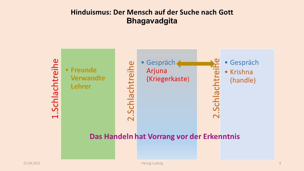 Hinduismus: Der Mensch auf der Suche nach Gott Bhagavadgita 1.Schlachtreihe Freunde Verwandte Lehrer 2.Schlachtreihe Gespräch Arjuna (Kriegerkaste ) 2
