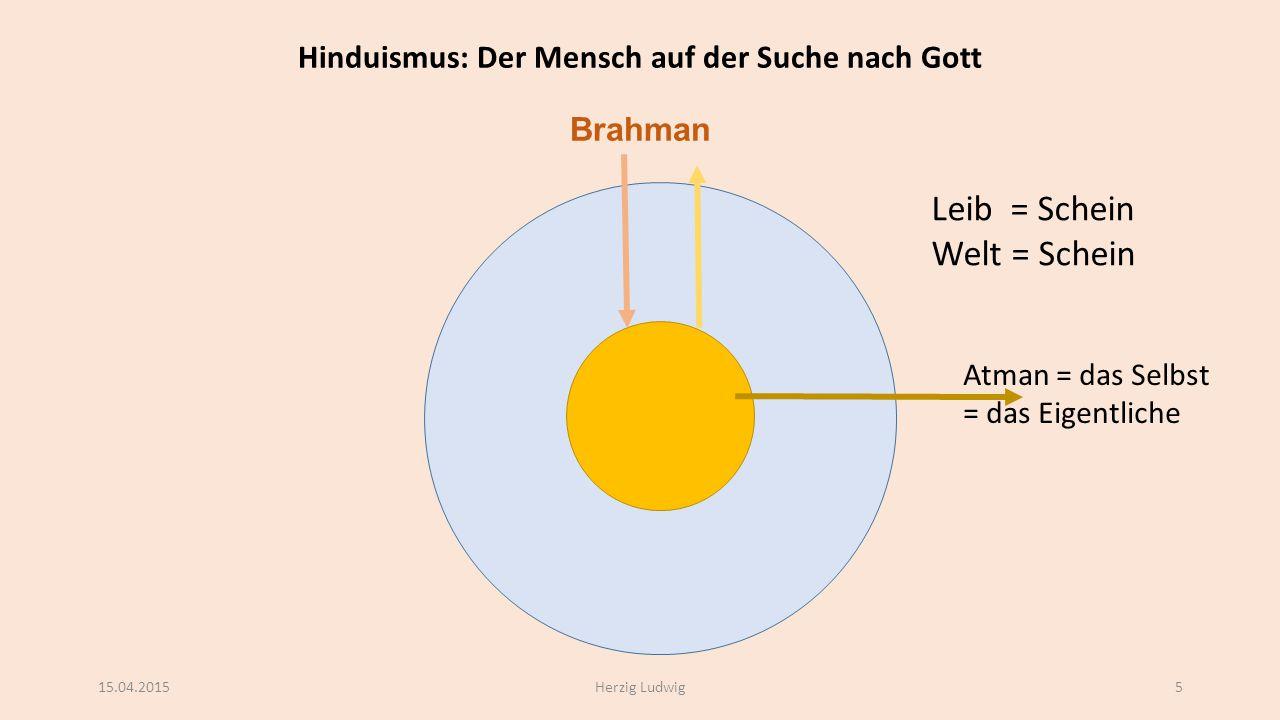 Hinduismus: Der Mensch auf der Suche nach Gott Brahman 15.04.2015Herzig Ludwig5 Leib = Schein Welt = Schein Atman = das Selbst = das Eigentliche