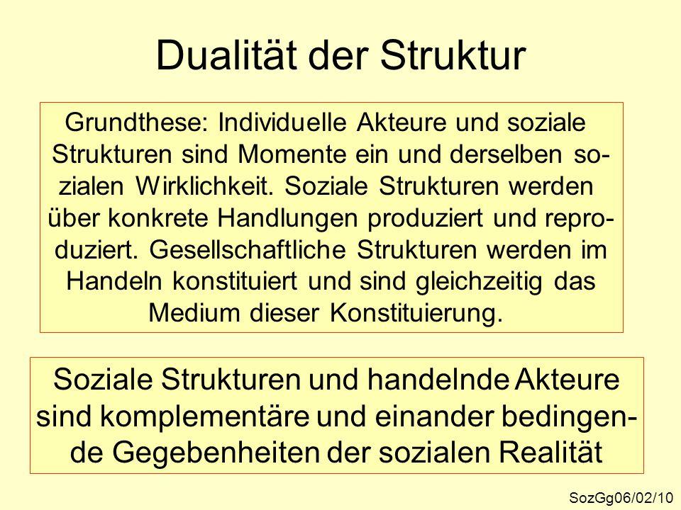 Dualität der Struktur SozGg06/02/10 Grundthese: Individuelle Akteure und soziale Strukturen sind Momente ein und derselben so- zialen Wirklichkeit. So