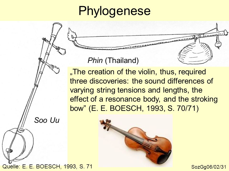 """Phylogenese SozGg06/02/31 Phin (Thailand) Soo Uu Quelle: E. E. BOESCH, 1993, S. 71 """"The creation of the violin, thus, required three discoveries: the"""