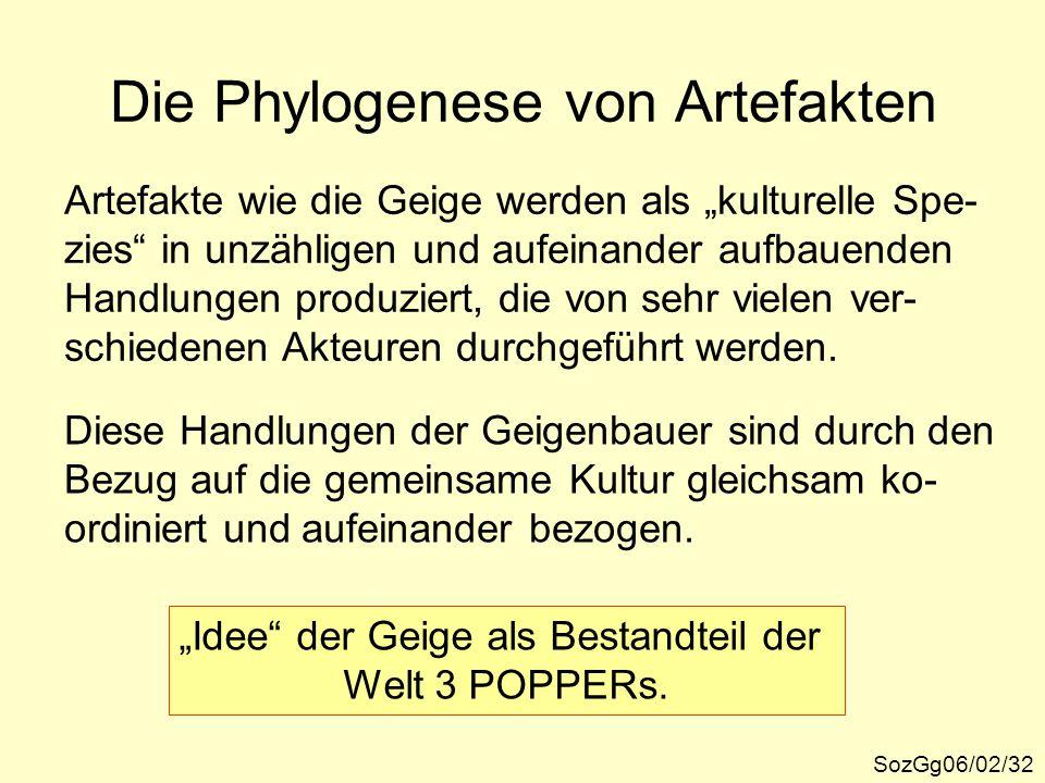 """Die Phylogenese von Artefakten SozGg06/02/32 Artefakte wie die Geige werden als """"kulturelle Spe- zies"""" in unzähligen und aufeinander aufbauenden Handl"""
