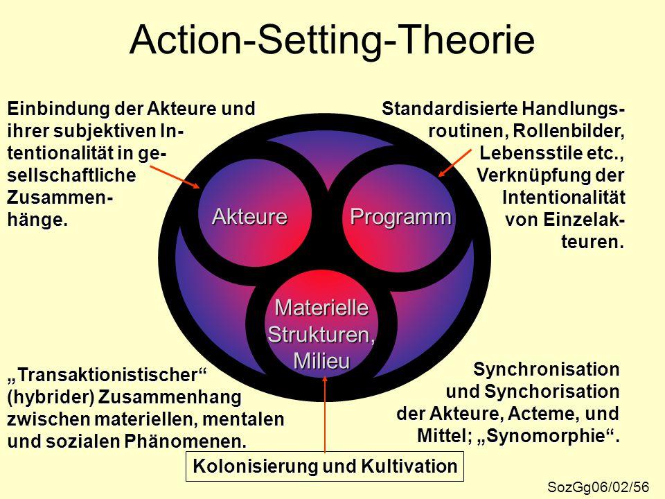 """Action-Setting-TheorieAkteureProgramm """"Transaktionistischer"""" (hybrider) Zusammenhang zwischen materiellen, mentalen und sozialen Phänomenen. Synchroni"""