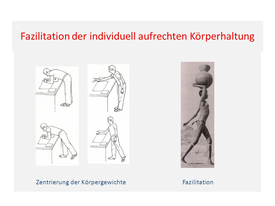 Zentrierung der Körpergewichte Fazilitation