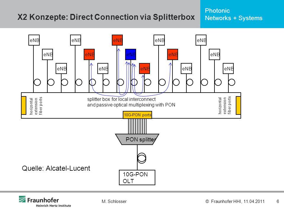 Photonic Networks + Systems Delay (Übertragung + Prozessierung) - Was ist machbar.