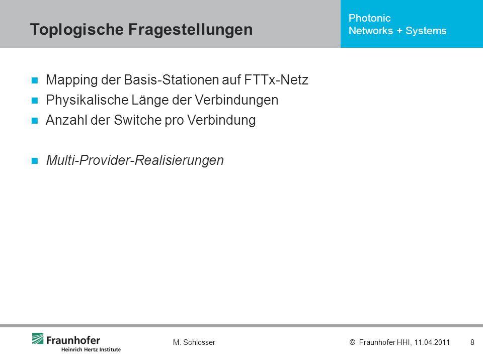 Photonic Networks + Systems Konzeptarbeit Evaluierung von Ethernet-Switchen (Switching-Zeiten etc.) Mapping von Basis-Stationen auf FTTx-Infrastruktur Verkehrsmodell Synchronisation des Verkehrs – Welche Mechanismen.