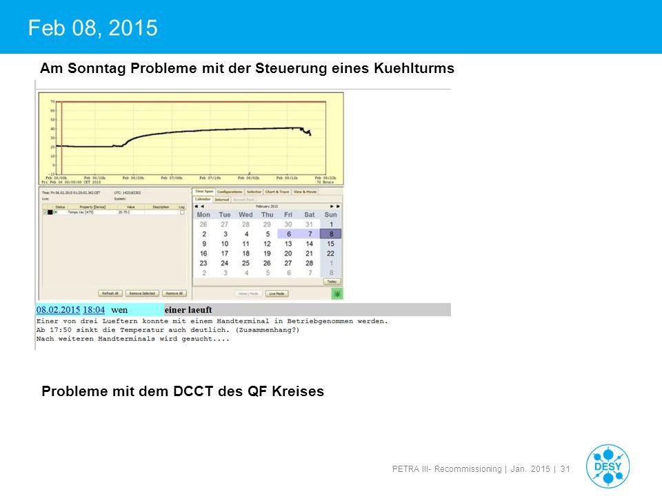 PETRA III- Recommissioning | Jan. 2015 | 31 Feb 08, 2015 Am Sonntag Probleme mit der Steuerung eines Kuehlturms Probleme mit dem DCCT des QF Kreises