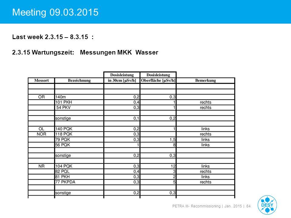 PETRA III- Recommissioning | Jan. 2015 | 64 Meeting 09.03.2015 Last week 2.3.15 – 8.3.15 : 2.3.15 Wartungszeit: Messungen MKK Wasser