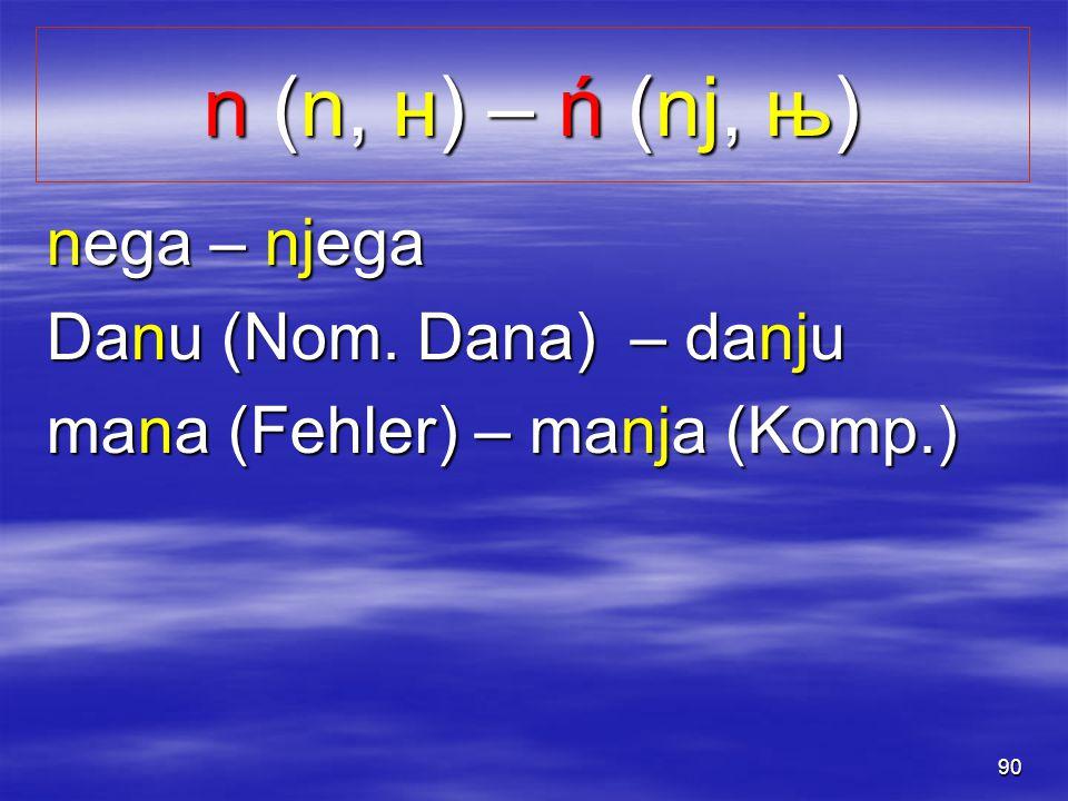 90 n (n, н) – ń (nj, њ) nega – njega Danu (Nom. Dana) – danju mana (Fehler) – manja (Komp.)