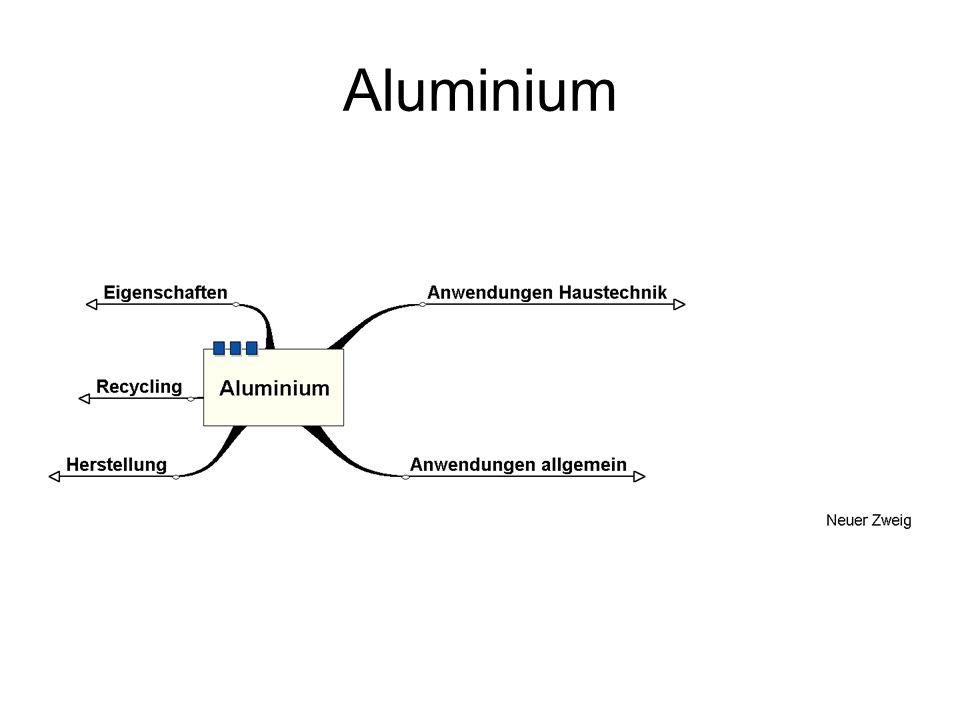 Warmfestigkeit Aluminium schmilzt bei 658°C und kann nur bis 150°C ohne Festigkeitsverlust eingesetzt werden.