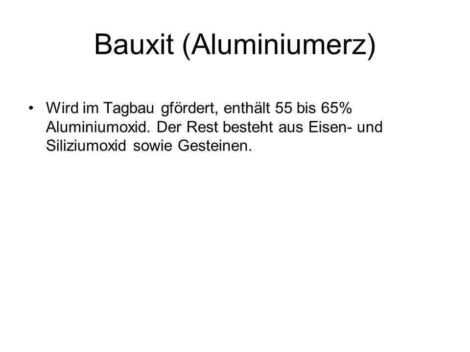 Bauxit (Aluminiumerz) Wird im Tagbau gfördert, enthält 55 bis 65% Aluminiumoxid. Der Rest besteht aus Eisen- und Siliziumoxid sowie Gesteinen.