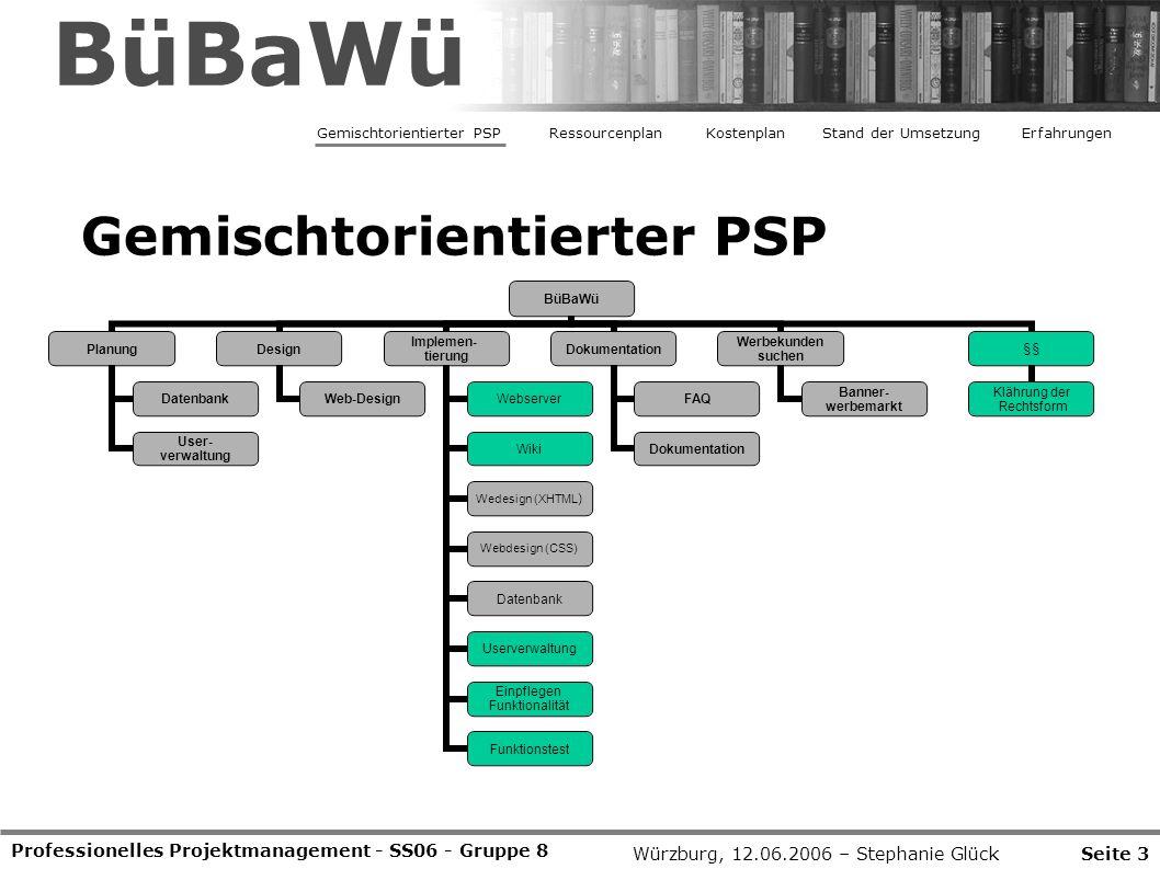 Professionelles Projektmanagement - SS06 - Gruppe 8 Gemischtorientierter PSP Seite 3Würzburg, 12.06.2006 – Stephanie Glück BüBaWü Planung Datenbank Us