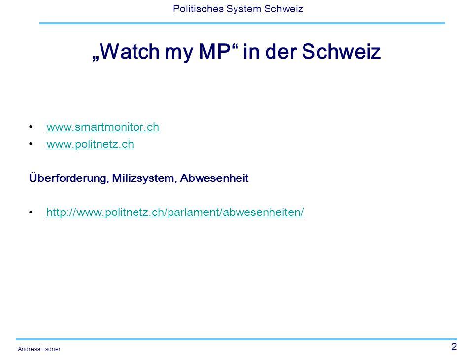 """2 Politisches System Schweiz Andreas Ladner """"Watch my MP"""" in der Schweiz www.smartmonitor.ch www.politnetz.ch Überforderung, Milizsystem, Abwesenheit"""