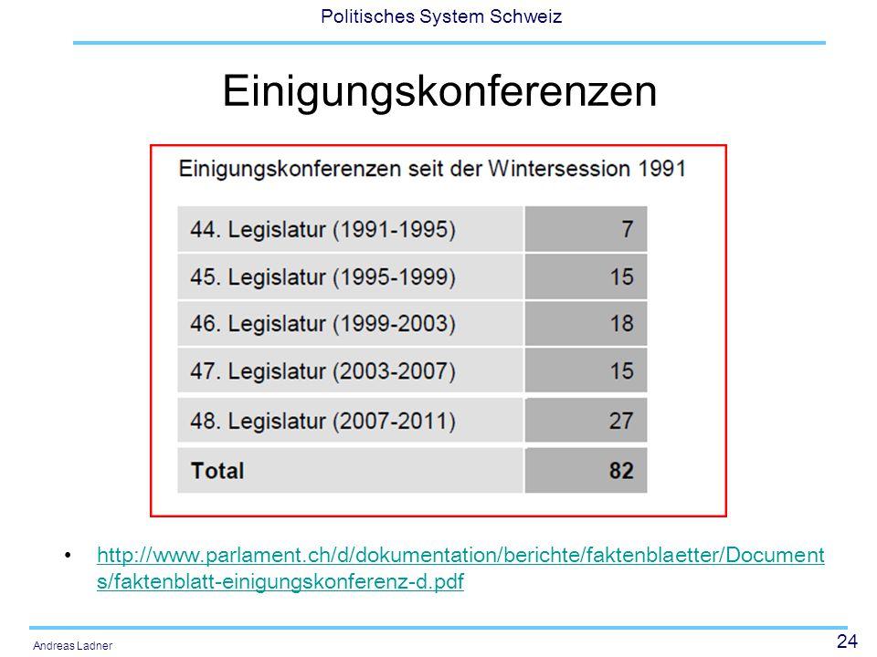 24 Politisches System Schweiz Andreas Ladner Einigungskonferenzen http://www.parlament.ch/d/dokumentation/berichte/faktenblaetter/Document s/faktenbla