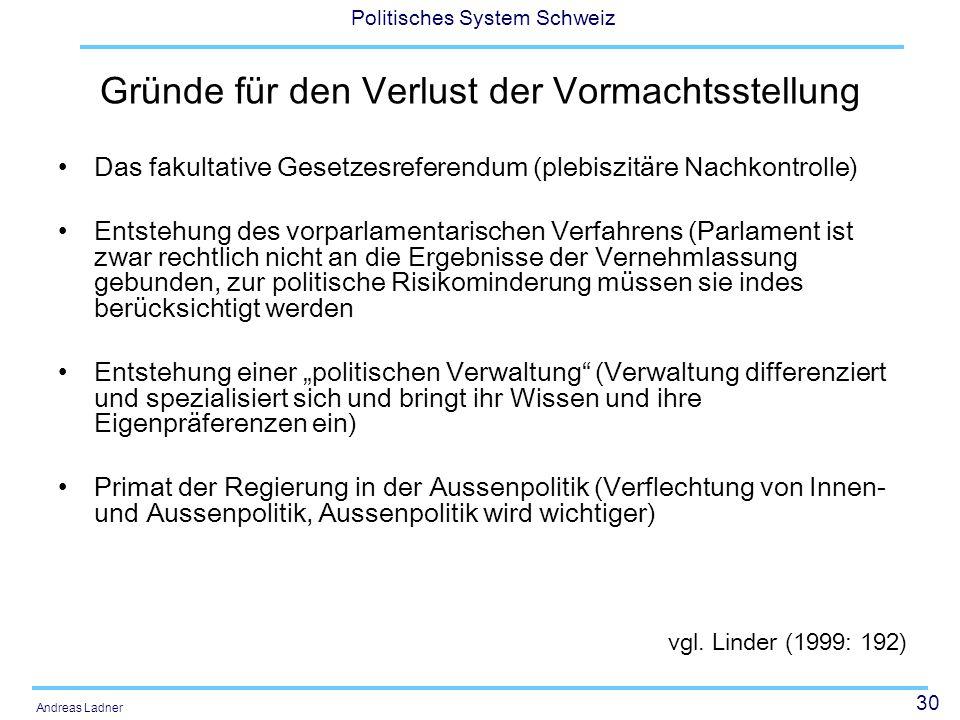 30 Politisches System Schweiz Andreas Ladner Gründe für den Verlust der Vormachtsstellung Das fakultative Gesetzesreferendum (plebiszitäre Nachkontrol