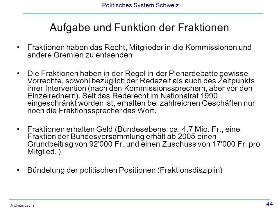 44 Politisches System Schweiz Andreas Ladner Aufgabe und Funktion der Fraktionen Fraktionen haben das Recht, Mitglieder in die Kommissionen und andere