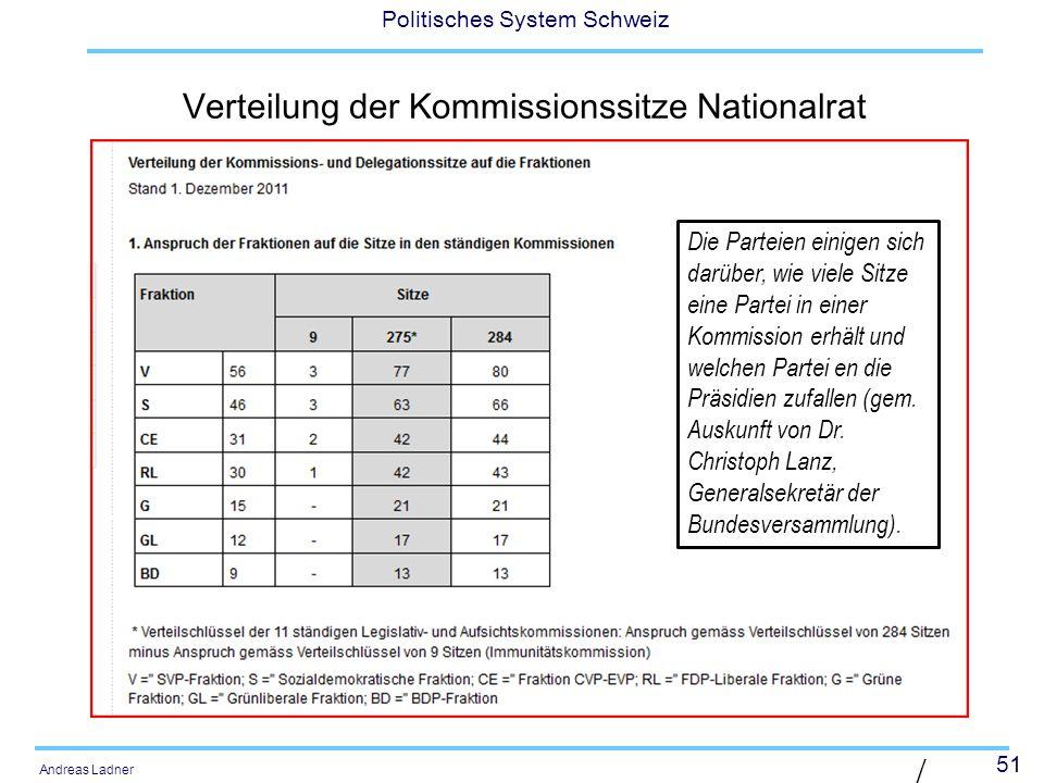 51 Politisches System Schweiz Andreas Ladner Verteilung der Kommissionssitze Nationalrat | Diaposit ive 51 | Die Parteien einigen sich darüber, wie vi
