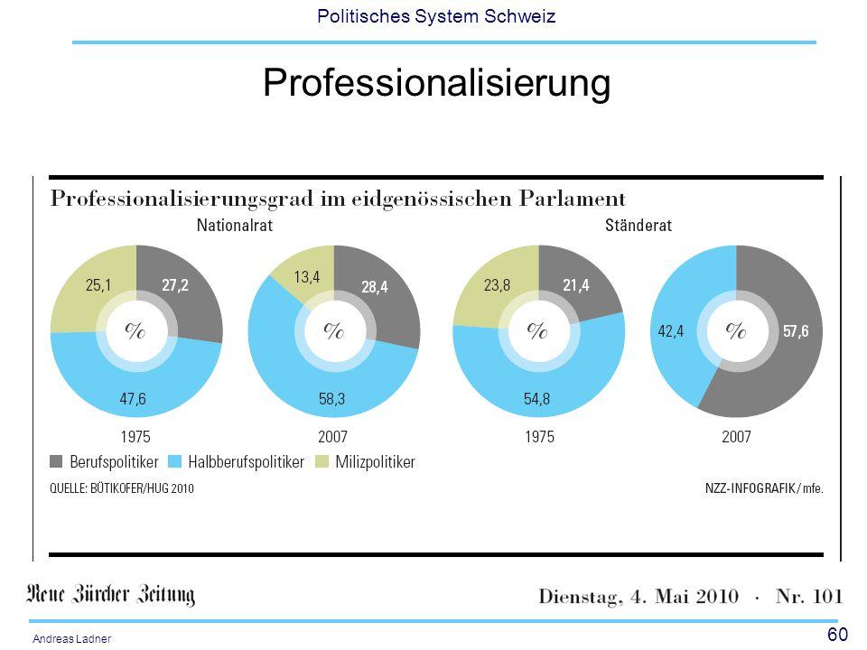 60 Politisches System Schweiz Andreas Ladner Professionalisierung