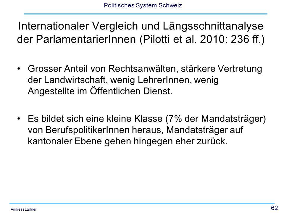 62 Politisches System Schweiz Andreas Ladner Internationaler Vergleich und Längsschnittanalyse der ParlamentarierInnen (Pilotti et al. 2010: 236 ff.)