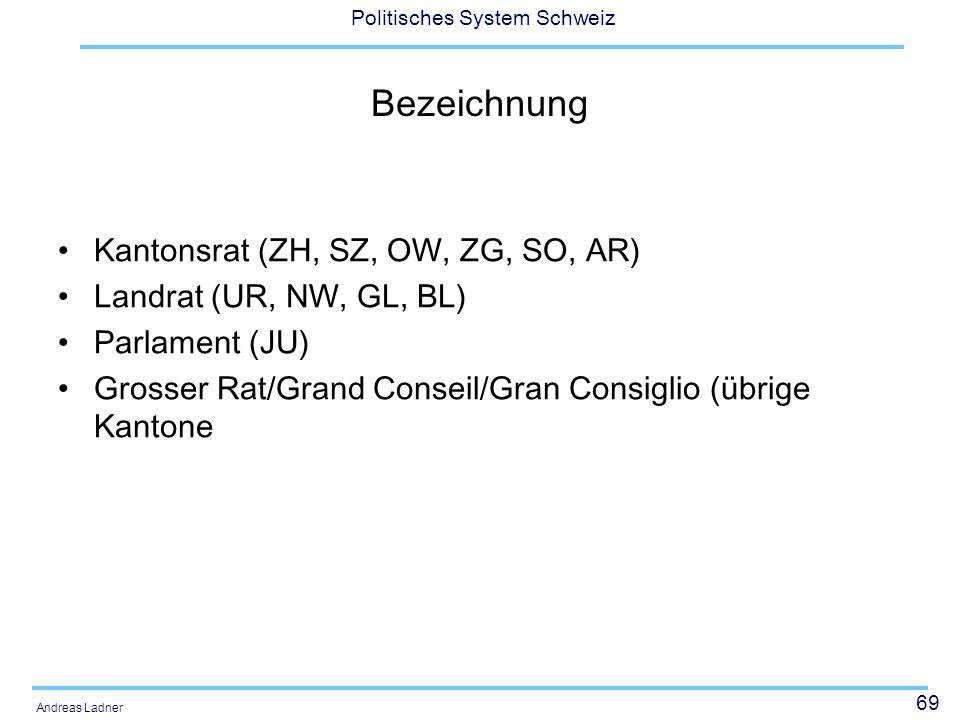 69 Politisches System Schweiz Andreas Ladner Bezeichnung Kantonsrat (ZH, SZ, OW, ZG, SO, AR) Landrat (UR, NW, GL, BL) Parlament (JU) Grosser Rat/Grand