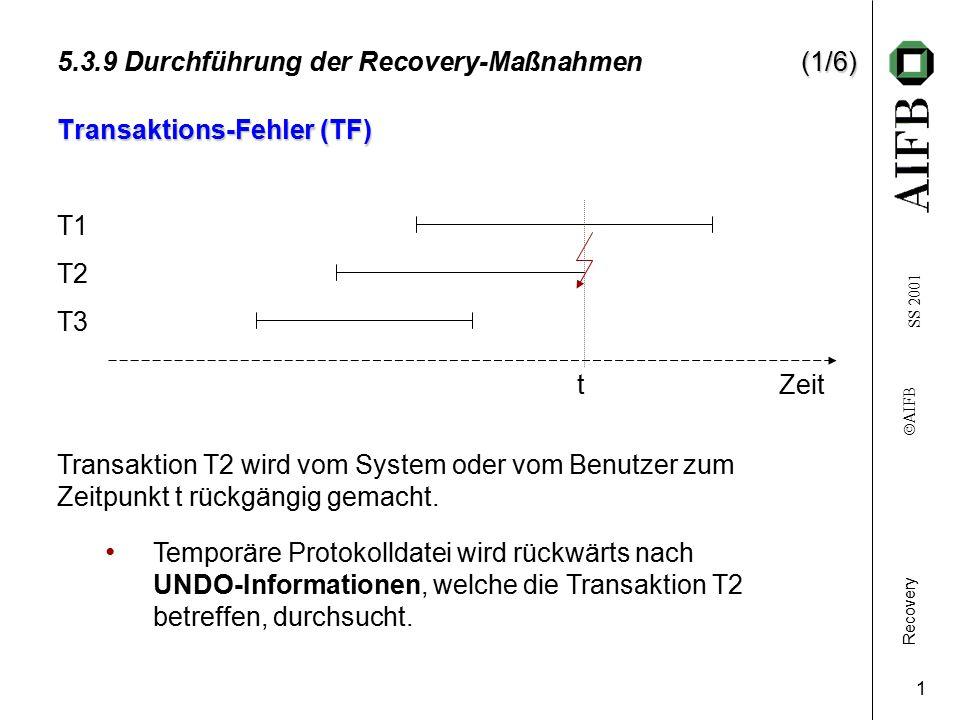 Recovery    AIFB SS 2001 1 (1/6) 5.3.9 Durchführung der Recovery-Maßnahmen(1/6) Transaktions-Fehler (TF) T1 T2 T3 Zeitt Transaktion T2 wird vom System oder vom Benutzer zum Zeitpunkt t rückgängig gemacht.