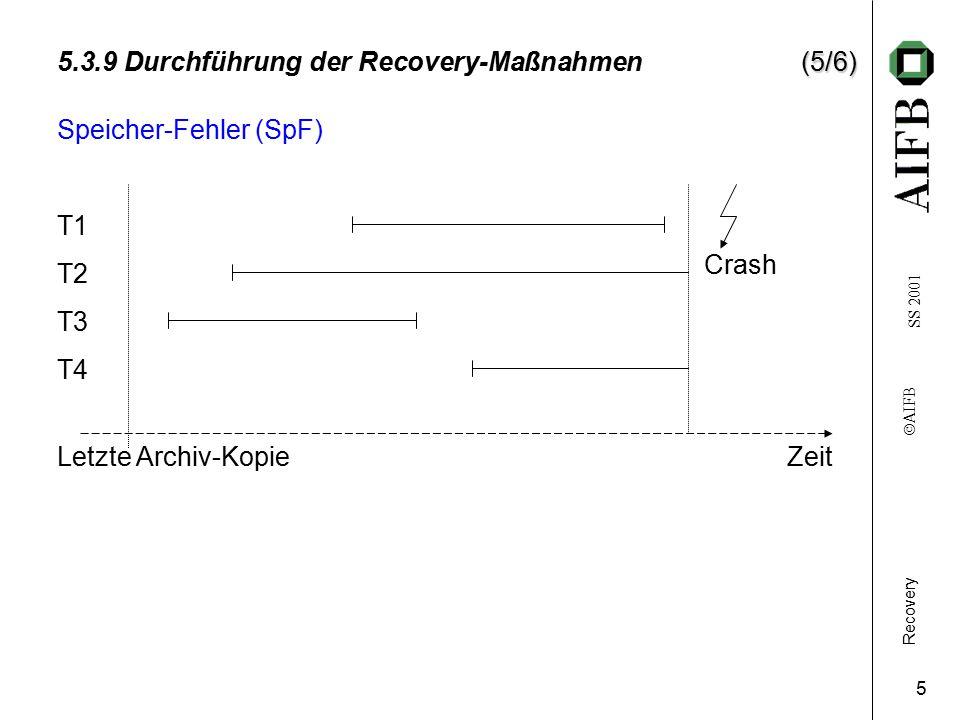 Recovery    AIFB SS 2001 6 (6/6) 5.3.9 Durchführung der Recovery-Maßnahmen(6/6) Sowohl die physische Datenbank, als auch der Datenbankpuffer sind zerstört.