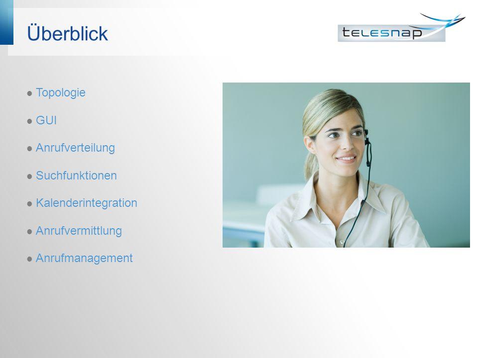 Überblick Topologie GUI Anrufverteilung Suchfunktionen Kalenderintegration Anrufvermittlung Anrufmanagement