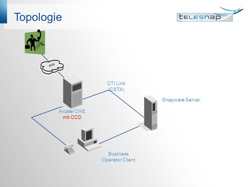 Anrufmanagement #3 Automatische Speicherung von Aktivitäten in Kundenhistorie Eingehender Anruf Weitervermitteln des Anrufers mit Namensauflösung Mailversand