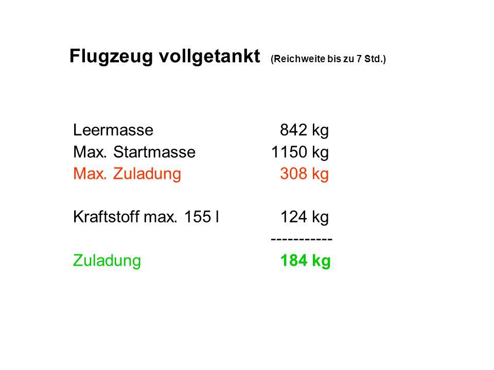 Leermasse 842 kg Max. Startmasse1150 kg Max. Zuladung 308 kg Kraftstoff max. 155 l 124 kg ----------- Zuladung 184 kg Flugzeug vollgetankt (Reichweite