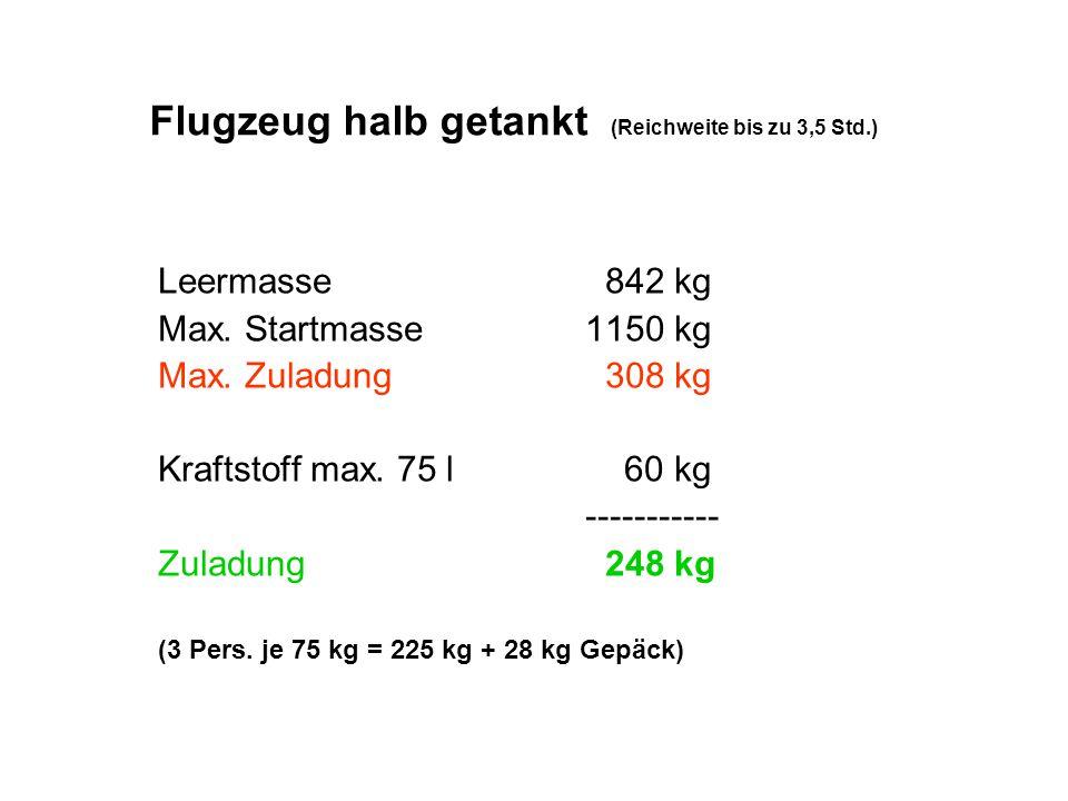 Leermasse 842 kg Max. Startmasse1150 kg Max. Zuladung 308 kg Kraftstoff max. 75 l 60 kg ----------- Zuladung 248 kg (3 Pers. je 75 kg = 225 kg + 28 kg