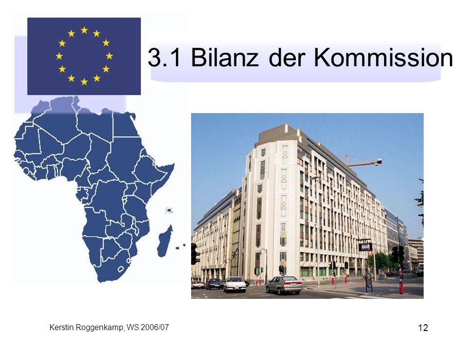 Kerstin Roggenkamp, WS 2006/07 12 3.1 Bilanz der Kommission